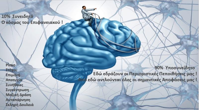 yposyneidito-syneidito-aytognosia-stress