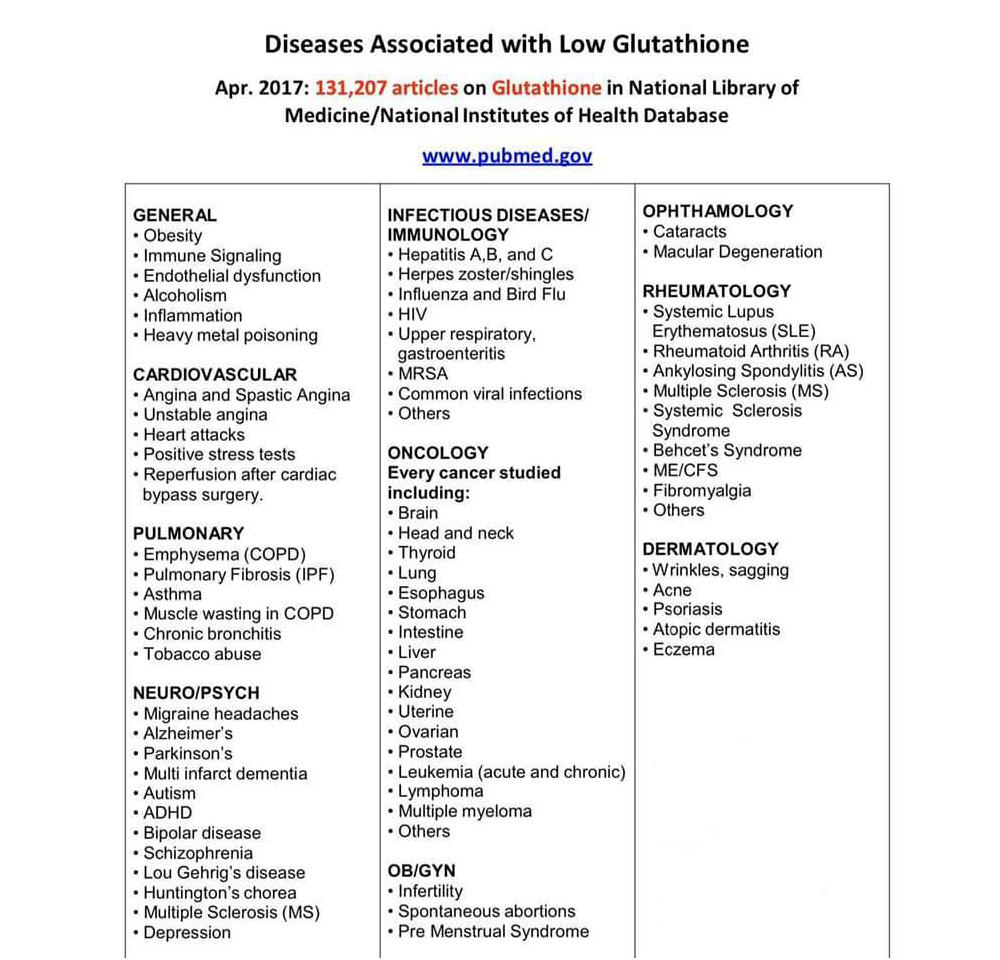 gloutathione